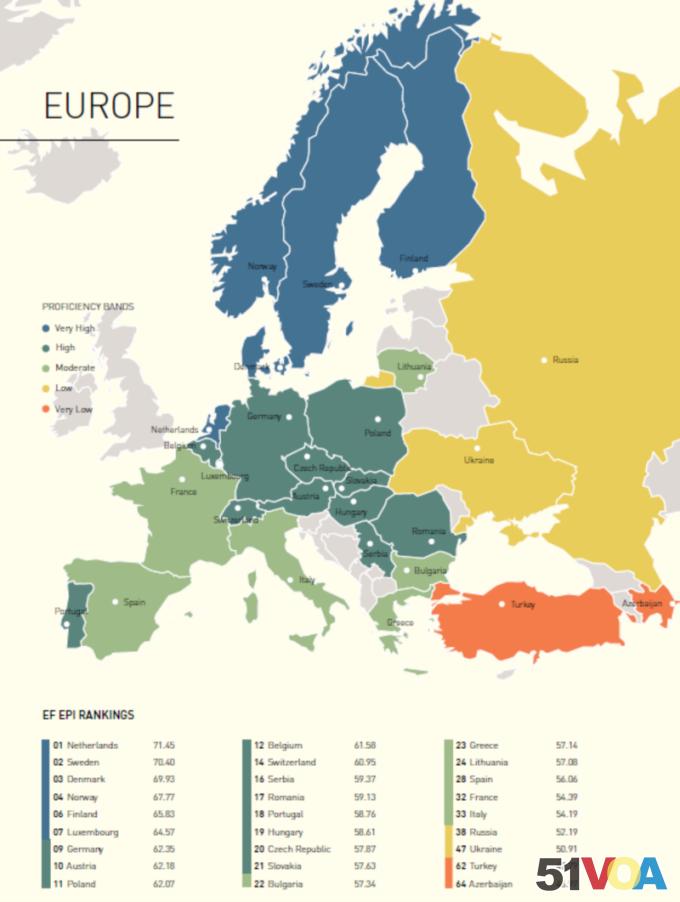 EF English 2017 Proficiency Results - Europe
