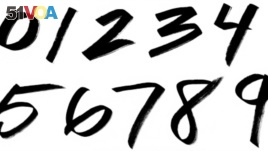 Numbers, math, equations